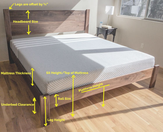 Because Each Bed Is Made To Order Its Very Easy For Us Make Your Differently This Meant Just A Mattress But Can Be Adjusted Use