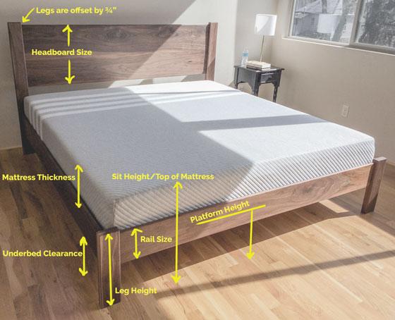 Bed Mattress Height